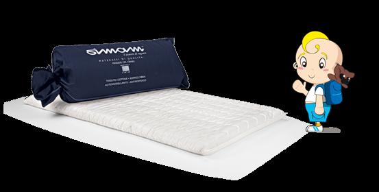 ▷ i migliori materassi per lettino. classifica e recensioni di