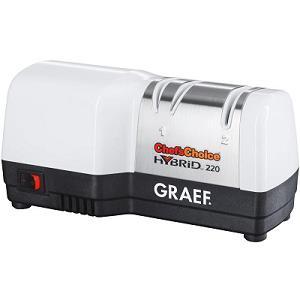 1.Graef CC 80