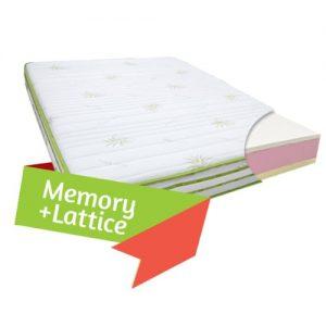 Differenza Materassi Lattice E Memory.Materasso Memory Inmaterassi Ml160190av Opinioni Prezzo Di