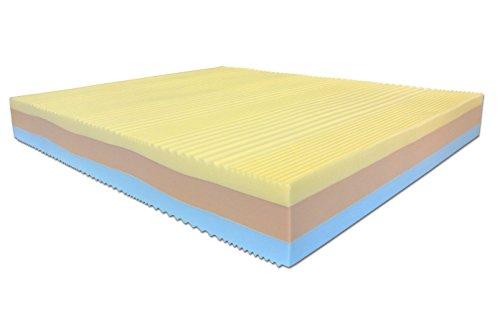 Miglior Materasso Memory Foam.I Migliori Materassi In Memory Foam A Tre Strati Classifica Di